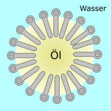 Tensid-Öl-Tröpfchen in Wasser